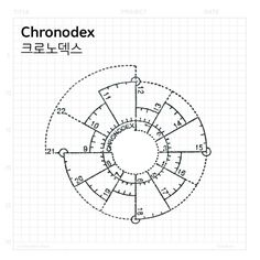 Chronodex