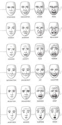 mim. facial expressions