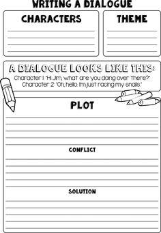 how to write dialogue // dialogue writing frame // creative writing // middle school creative writing tasks Cool Writing, Creative Writing, Dialogue Writing, Middle School Writing, Frame, Picture Frame, Narrative Poetry, Frames