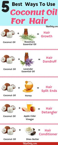 5 best ways of using coconut oil for hair for stimulating hair growth, deep conditioning, treatment of dandruff, split ends, frizz and repair damaged hair . It would also help moisturize dry scalp Cli Oil For Curly Hair, Hair Mask For Damaged Hair, Hair Mask For Growth, Hair Growth Treatment, Treatment For Damaged Hair, Damaged Hair Repair Diy, Hair Growth Tips, Masks For Hair, Treatment For Dry Scalp