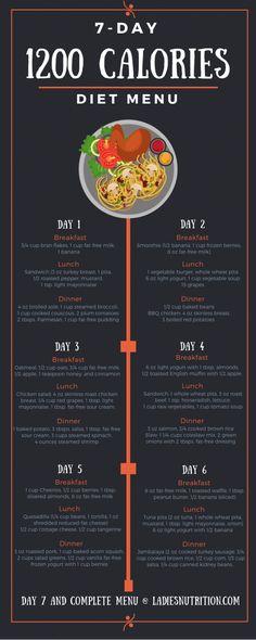 1200 Calorie Diet Menu, Ketogenic Diet Meal Plan, Diabetic Meal Plan, Diabetic Exercise, Pre Diabetic, Ketosis Diet, 1200 Calories, Low Fat Diets, Fat Burning Foods