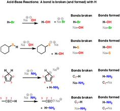 Introduction to Acid-Base Reactions – Master Organic Chemistry Chemistry Help, Chemistry Notes, Teaching Chemistry, Science Chemistry, Medical Science, Organic Chemistry, Science Experiments, Ap Chem, Acid Base