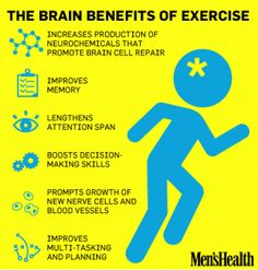 Exercise is important for your brain, too!  #Health #Wellness #Beneficial