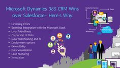 Why Microsoft Dynamics 365 CRM Wins Over Salesforce