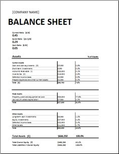 small business balance sheet template excel