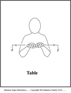 Makaton Signs Sign Language Chart, Sign Language For Kids, Sign Language Phrases, Sign Language Alphabet, Sign Language Interpreter, British Sign Language, Learn Sign Language, Language Study, Makaton Signs British