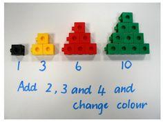 with blocks, lego or on Minecraft. Always fun to create. School Age Activities, Algebra Activities, First Grade Activities, Math Games, Teaching Math, Second Grade Math, First Grade Math, Grade 2, Third Grade