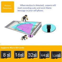 Hidden Camera, Sd Card, Spy, Wifi, Messages, Amazon, Phone, Cards, Amazons