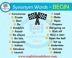 1000 Examples of Compound Words - English Study Here English Phrases, Learn English Words, English Study, English English, Vocabulary Words, English Vocabulary, English Grammar, English Language, English Writing Skills