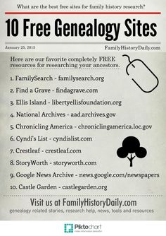 10 Free Genealogy Sites from Family History Daily Free Genealogy Sites, Family Genealogy, Genealogy Forms, Genealogy Chart, Free Genealogy Records, Mormon Genealogy, Ancestry Websites, Free Genealogy Search, Ancestry Records