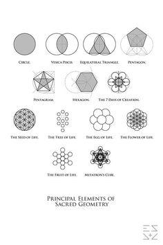 The 13 Principles of Sacred Geometry.