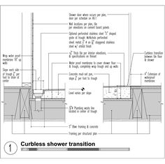 shower construction details - Google Search