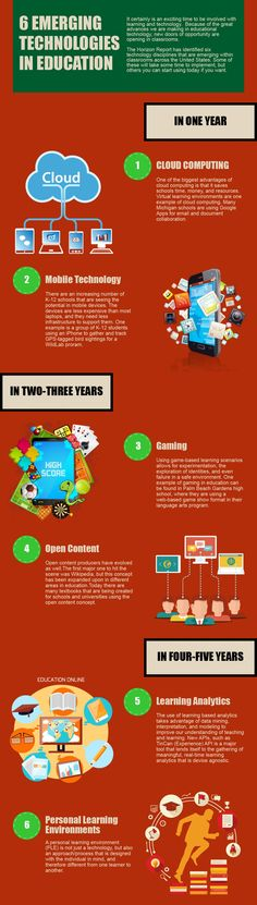 """6 Emerging Technologies in Education"" (#INFOGRAPHIC)"