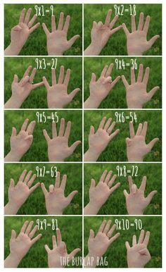 Tablas de multiplicar con dedos ... http://www.theburlapbag.com/2012/04/how-to-multiply-by-9-using-your-fingers/