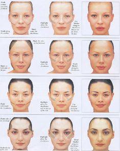 Maquillaje para iluminación y contorno segun forma de nuestro rostro | fotos de Maquillaje