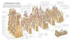 Pantheon Fernando Baptista - Google 搜索