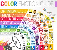 This nifty chart shows the emotions that brands seek to elicit through their logos. | These Mind Blowing Infographics Will Change The Way You See Your Favorite Companies