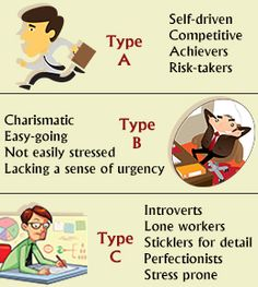 Personality types A, B, and C
