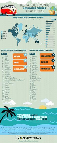 INFOGRAPHIE Les destinations de voyage les plus chères... et les moins chères ! | Globe-Trotting, préparez-vous à voyager ! http://www.globe-trotting.com/single-post/2014/12/01/Les-destinations-de-voyage-les-plus-ch%C3%A8res-et-les-moins-ch%C3%A8res-