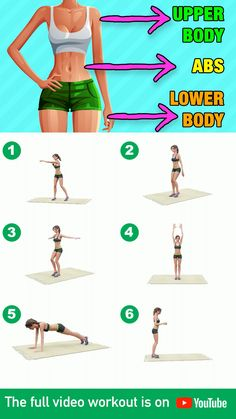 Full Body 30 Minute Workout: Lose Weight, Tone Muscles - In order to burn fat, tone your muscles, and produce weight loss results here is today's - Fitness Workouts, Abs Workout Routines, Gym Workout Videos, Gym Workout For Beginners, Fitness Workout For Women, Sport Fitness, Fitness Goals, Daily Exercise Routines, Work Out Beginners