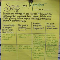 """Simile and metaphor in poetry. Examples from Jane Yolen's """"Owl Moon"""""""