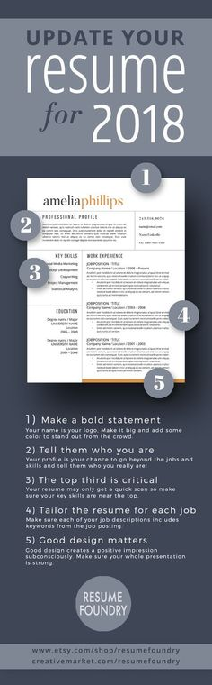 This resume template will stand-out from the sea of applicants. Instant download, easy to use with Microsoft Word. Resume Foundry - templates designed for success.