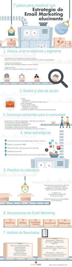 7 Pasos para crear una estrategia de #emailmarketing #infografia http://giovannibenavides.com/the_creator/