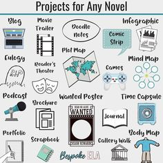 So many project options! I love giving students lots of choices to showcase their learning. Check out this graphic for lots of ideas on…