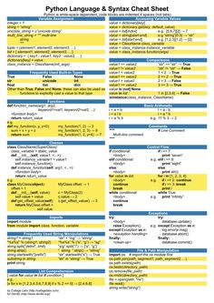 Python Language and Syntax Cheat Sheet by Cottage labs Python-Sprache und Syntax-Template-Seite Cottage Labs Learn Computer Coding, Computer Programming Languages, Basic Programming, Programming Tutorial, Coding Languages, Computer Basics, Python Programming, Computer Technology, Computer Science