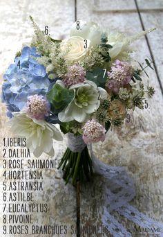 Bouquet de mariee bleu - La mariee aux pieds nus