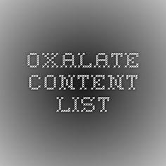 Oxalate Content List