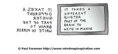 Why did Leonardo da Vinci use Mirror Writing
