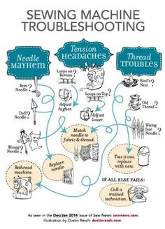 stikmachine : problemen oplossen