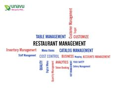 Five Things to Know About #RestaurantManagement Restaurant management is a multifaceted, confronting task and includes different aspects, including public relations, dealing with staff, inventory, customer service,…..and the list goes on and on.  click here:http://unavuapp.com/blog/five-things-to-know-about-restaurant-management