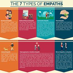 A safe place for empaths and those wishing to understand what being an empath is all about. Empath - a person with the ability to apprehend the. Empath Traits, Intuitive Empath, Psychic Empath, Empath Types, Empath Abilities, Psychic Abilities, Psychic Powers, Highly Sensitive Person, Sensitive People