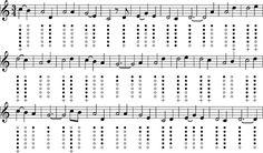 Spancil Hill tin whistle sheet music