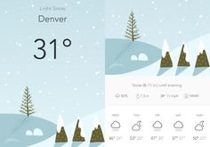 I've been looking for a pretty weather app! Best I've found wild-weather-ios