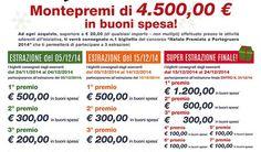 Con soli € 20,00 di spesa, 1 biglietto della lotteria in omaggio! Venite a trovarci! www.infoshopsrl.it  - http://www.natalepremiato.it/