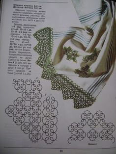 Tatting edges