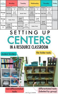Life Skills Classroom, Classroom Layout, Autism Classroom, School Classroom, Classroom Seats, Classroom Schedule, Future Classroom, Preschool Schedule, Inclusion Classroom