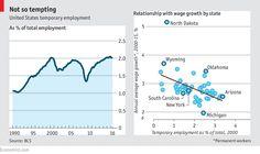 America's growing temporary workforce North Dakota, World War Two, Wyoming, Economics, South Carolina, Michigan, Politics, United States, Relationship