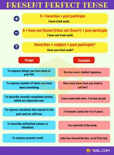 Present Perfect Tense! In this section, we are going to be explaining exactly what the present perfect tense and how we can use it, allowing you to be able to s Verbal Tenses, English Grammar Tenses, Teaching English Grammar, English Verbs, English Vocabulary Words, English Language Learning, Learn English Words, English Lessons, English Tenses Chart