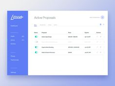 Lasso Dashboard designed by Joshua Krohn for Focus Lab. Connect with them on Dribbble; Dashboard Interface, Web Dashboard, Ui Web, Dashboard Design, App Ui Design, Interface Design, Page Design, Design Web, Icon Design