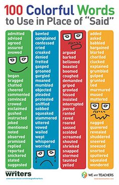 "Free Poster: 100 Colorful Words to Use in Place of ""Said"""