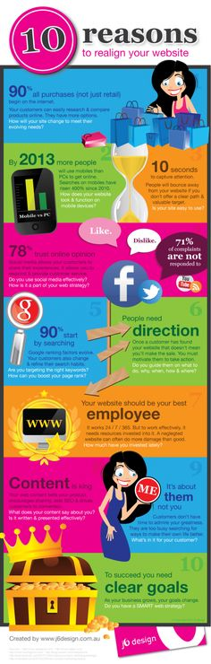 10 reasons to realign your website #infographic