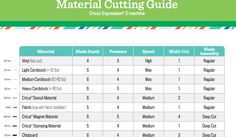 cricut cutting guidelines