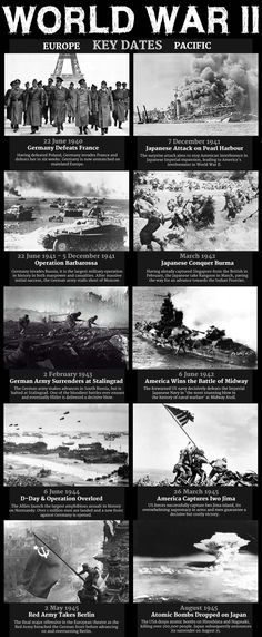 Made from history is a web page that has information of world war one, two and civil rights. You can find information and pictures like this on this site. This picture shows the key dates of world war two. History Class, Teaching History, History Facts, World History, Strange History, History Photos, History Education, History Memes, Historia Universal