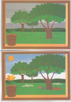 Okulöncesi veya Özel Gereksinimli Çocuklara sıralama kartları - platoni - Blogcu.com