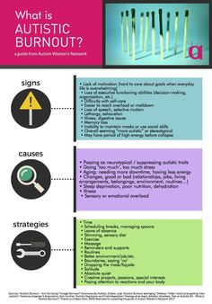 What is Autistic Burnout?  a guide from Autism Women's Network