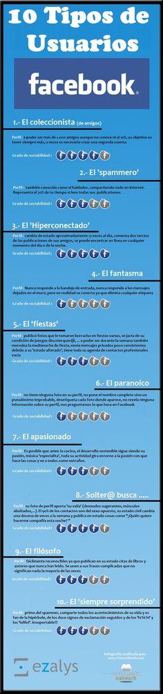 Los 10 tipos de usuarios de FaceBook #infografia #infographic #socialmedia #humor